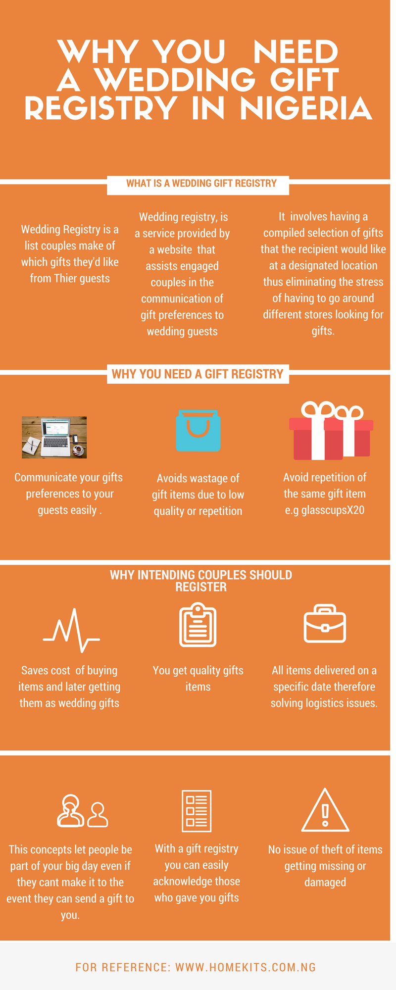 Why You Need a Gift Registry in Nigeria